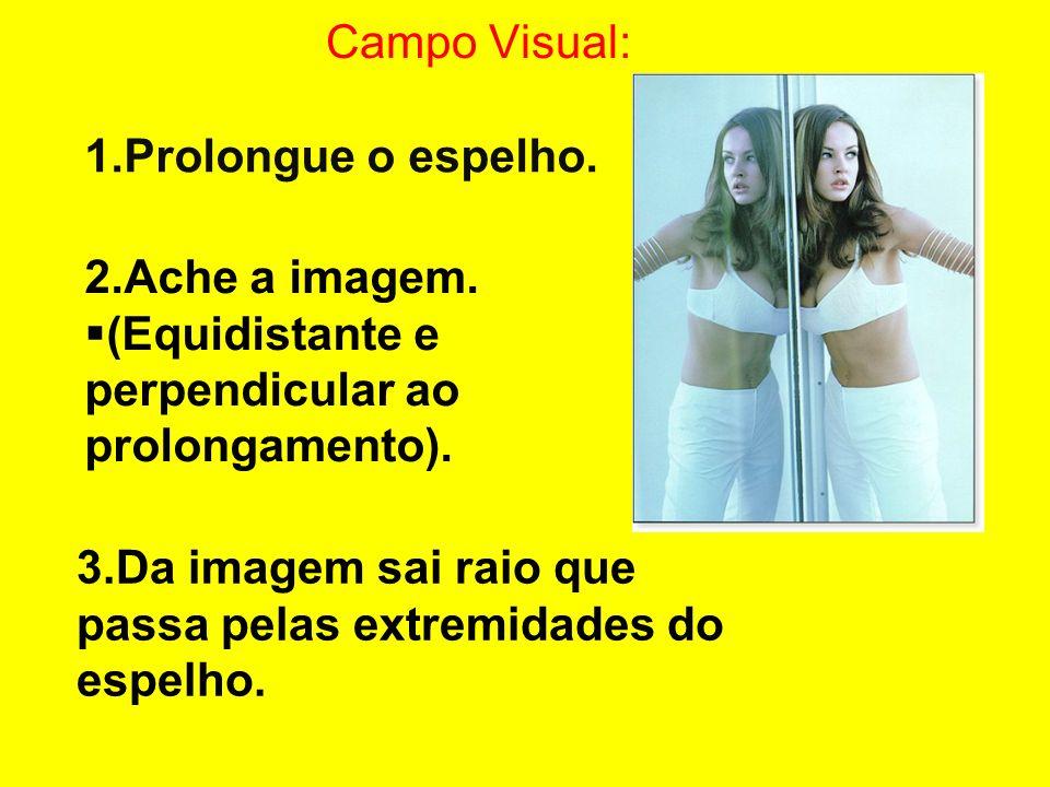 Campo Visual: 1.Prolongue o espelho. 2.Ache a imagem. (Equidistante e perpendicular ao prolongamento).