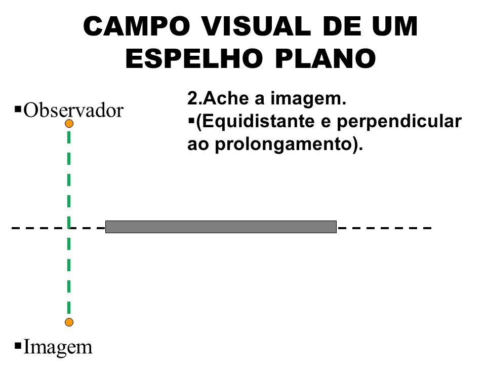 CAMPO VISUAL DE UM ESPELHO PLANO