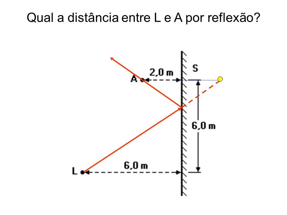 Qual a distância entre L e A por reflexão