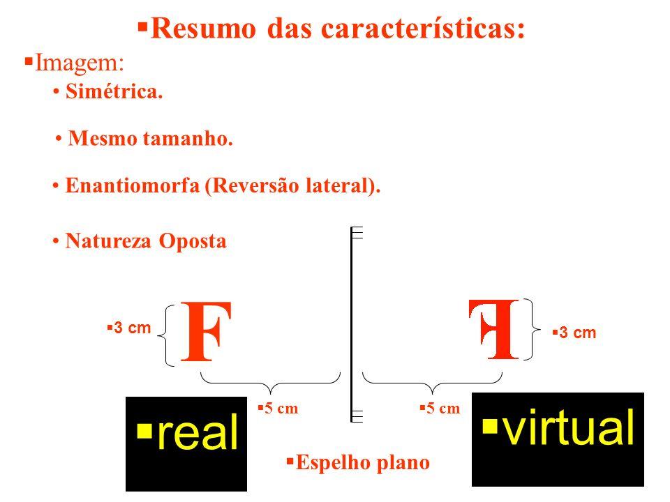 Resumo das características: Enantiomorfa (Reversão lateral).