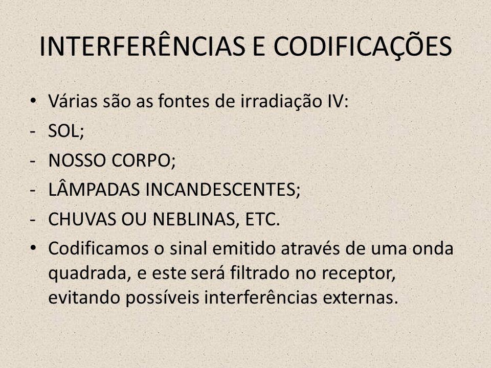 INTERFERÊNCIAS E CODIFICAÇÕES