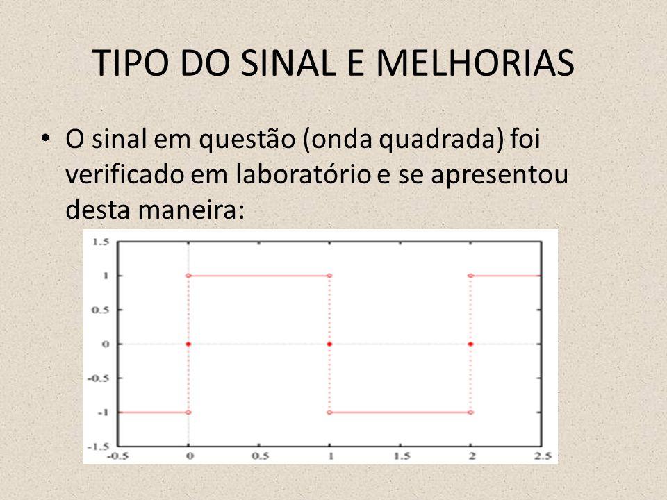 TIPO DO SINAL E MELHORIAS
