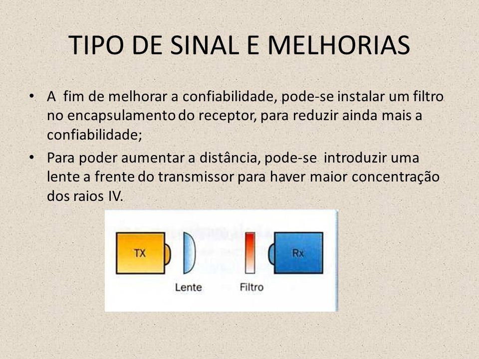 TIPO DE SINAL E MELHORIAS