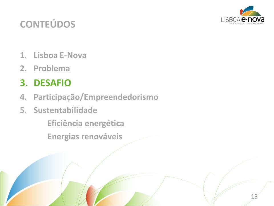 CONTEÚDOS DESAFIO Lisboa E-Nova Problema Participação/Empreendedorismo