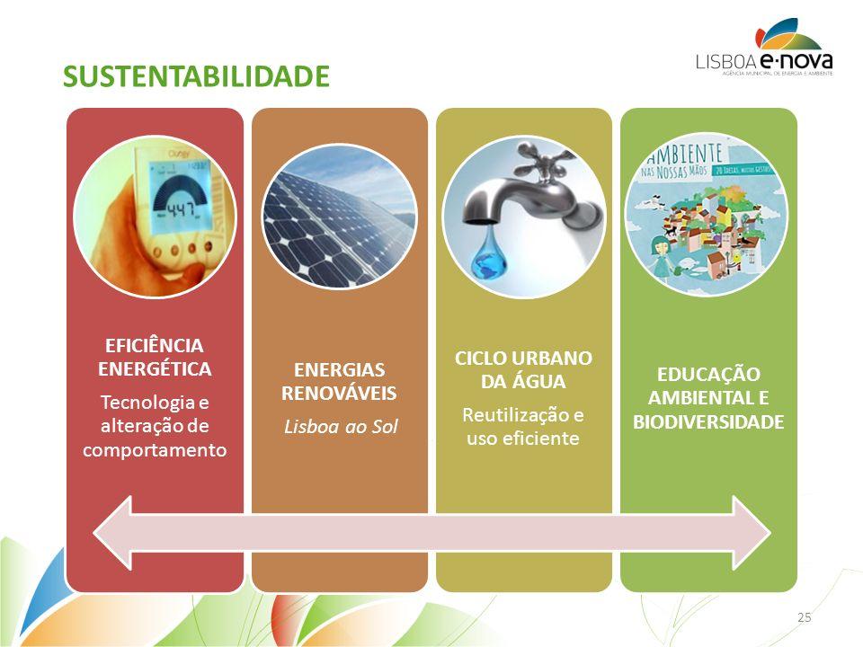 EFICIÊNCIA ENERGÉTICA EDUCAÇÃO AMBIENTAL E BIODIVERSIDADE