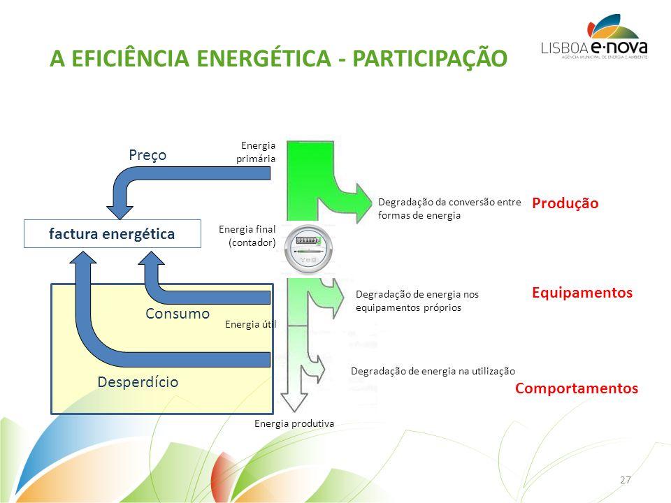 A EFICIÊNCIA ENERGÉTICA - PARTICIPAÇÃO
