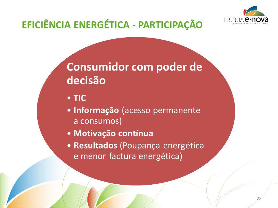 Consumidor com poder de decisão