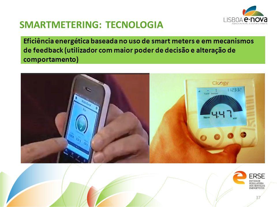 SMARTMETERING: tecnologia
