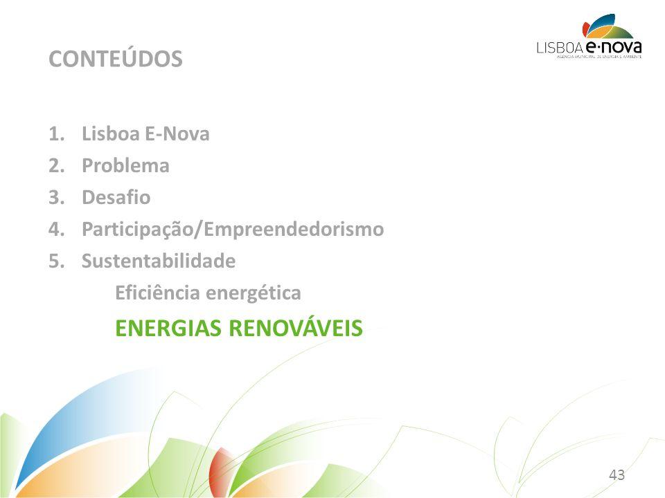 CONTEÚDOS Lisboa E-Nova Problema Desafio Participação/Empreendedorismo