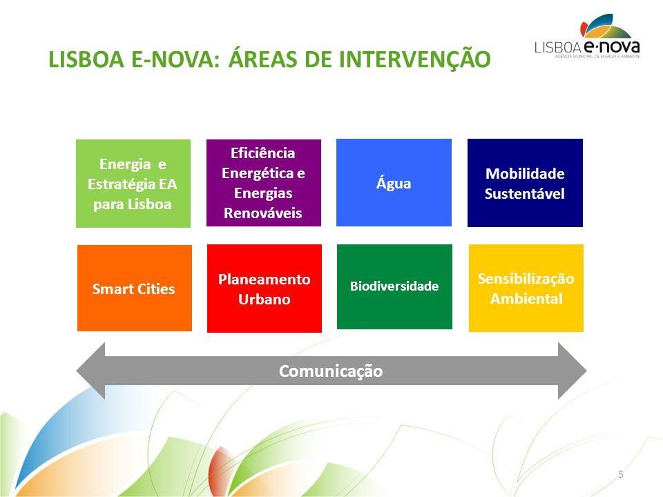 LISBOA E-NOVA: ÁREAS DE INTERVENÇÃO