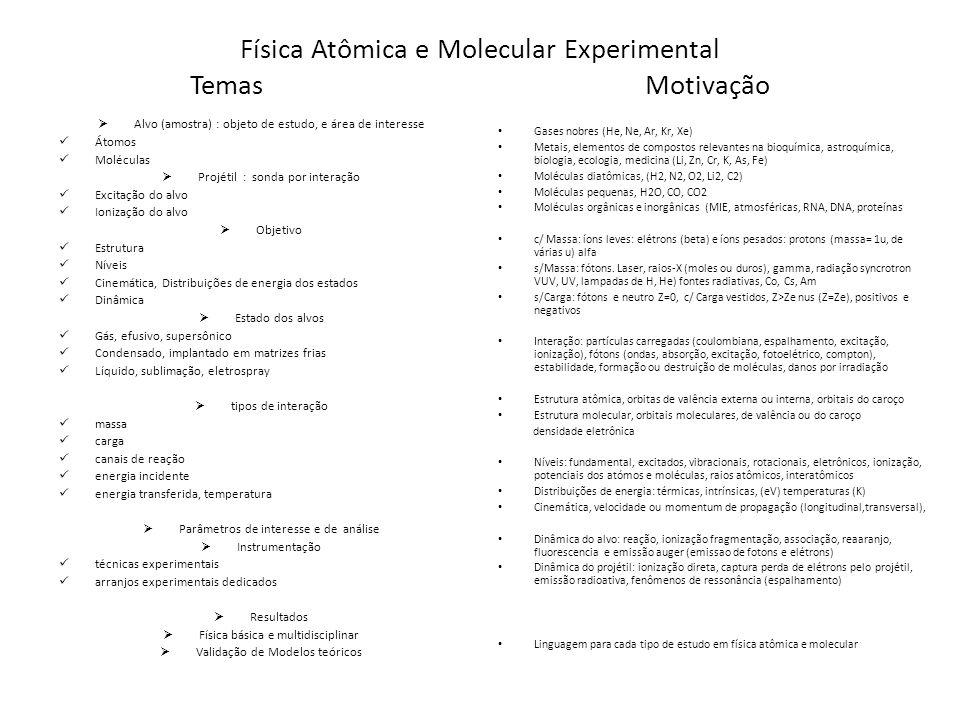Física Atômica e Molecular Experimental Temas Motivação