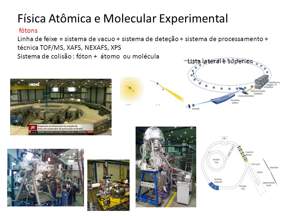 Física Atômica e Molecular Experimental fótons Linha de feixe = sistema de vacuo + sistema de deteção + sistema de processamento + técnica TOF/MS, XAFS, NEXAFS, XPS Sistema de colisão : fóton + átomo ou molécula