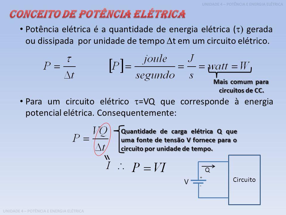 Conceito de Potência Elétrica