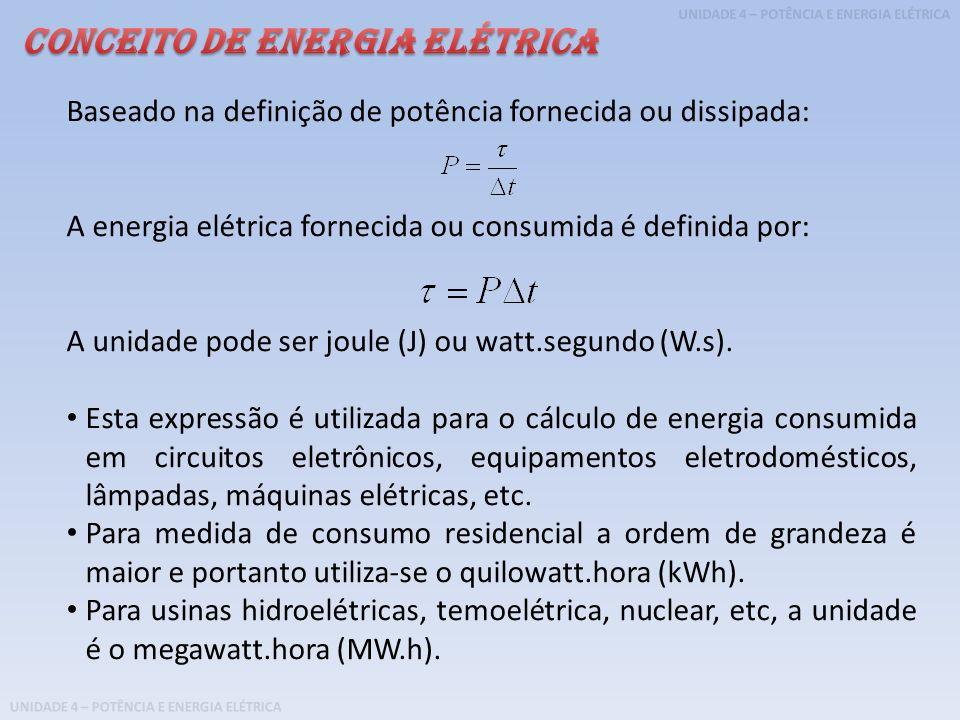 Conceito de Energia elétrica