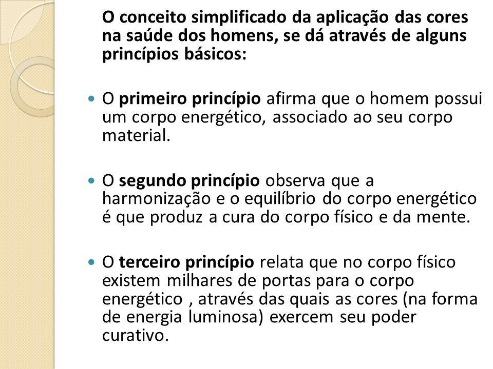 O conceito simplificado da aplicação das cores na saúde dos homens, se dá através de alguns princípios básicos: