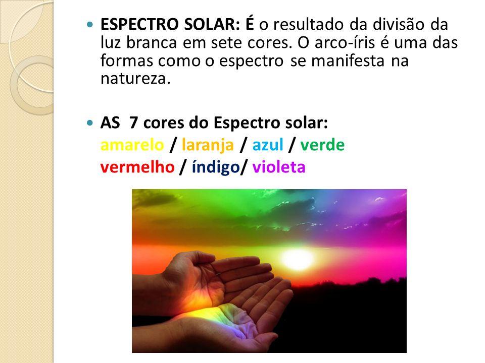 ESPECTRO SOLAR: É o resultado da divisão da luz branca em sete cores