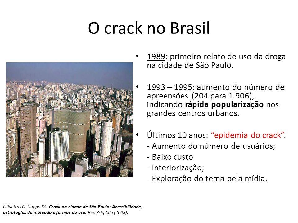 O crack no Brasil 1989: primeiro relato de uso da droga na cidade de São Paulo.