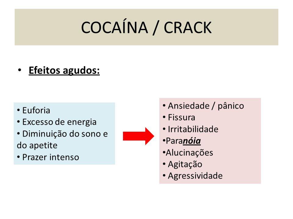 COCAÍNA / CRACK Efeitos agudos: Ansiedade / pânico Euforia Fissura