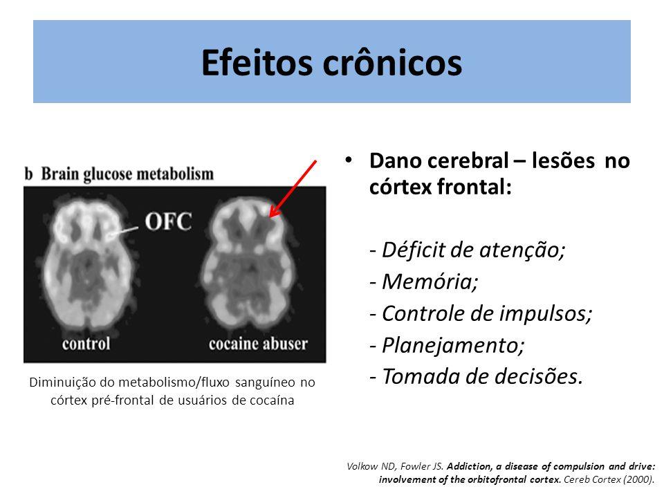 Efeitos crônicos Dano cerebral – lesões no córtex frontal: