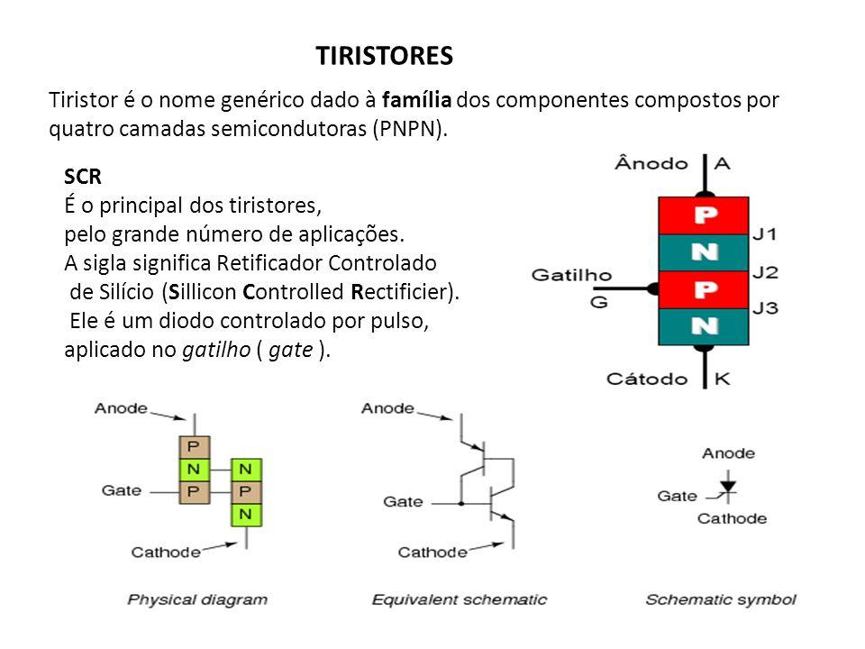 TIRISTORES Tiristor é o nome genérico dado à família dos componentes compostos por quatro camadas semicondutoras (PNPN).