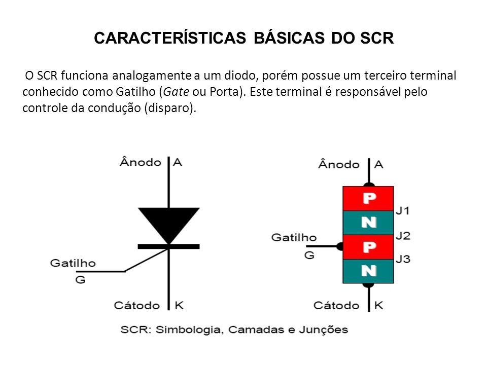 CARACTERÍSTICAS BÁSICAS DO SCR