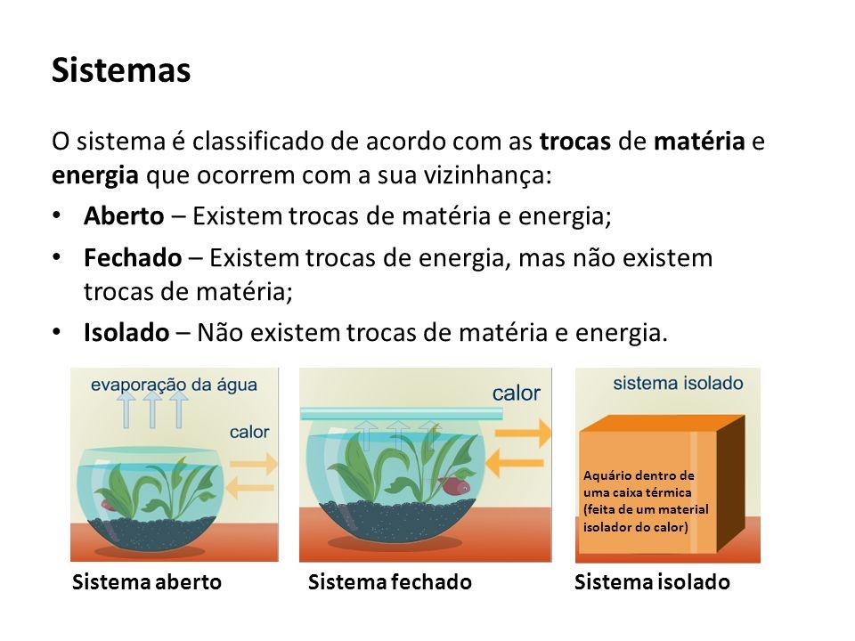 Sistemas O sistema é classificado de acordo com as trocas de matéria e energia que ocorrem com a sua vizinhança:
