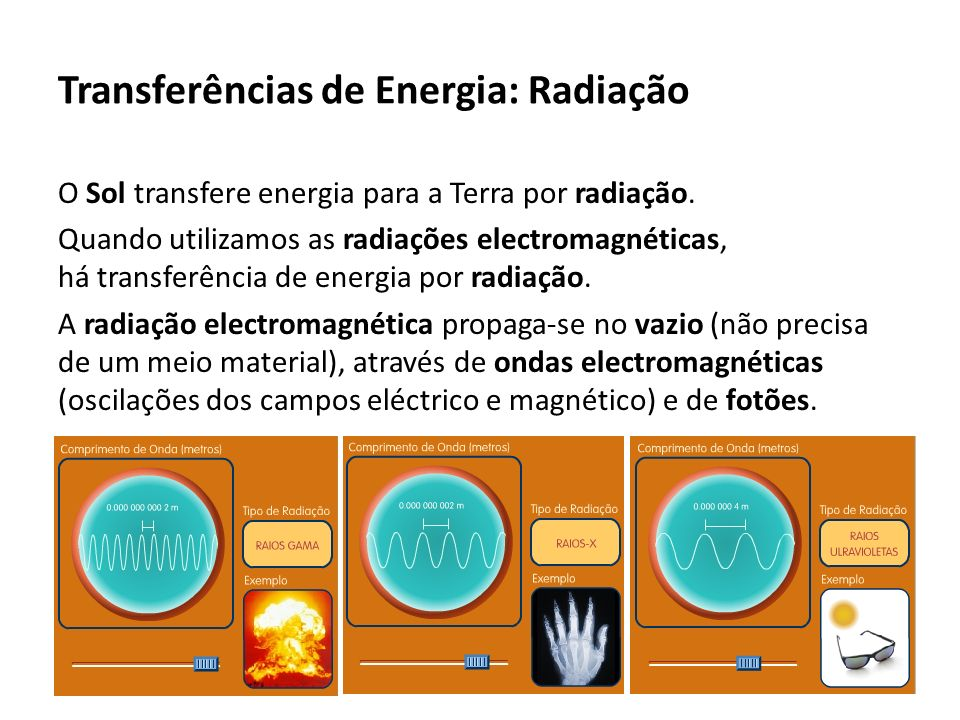 Transferências de Energia: Radiação