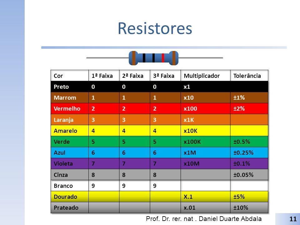 Resistores Cor 1ª Faixa 2ª Faixa 3ª Faixa Multiplicador Tolerância