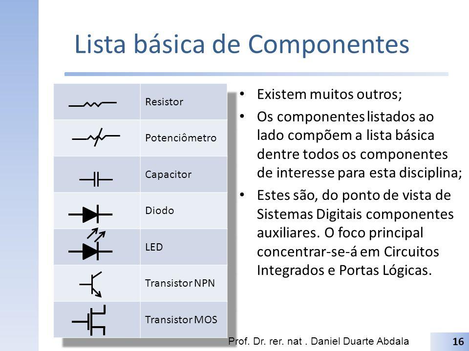 Lista básica de Componentes