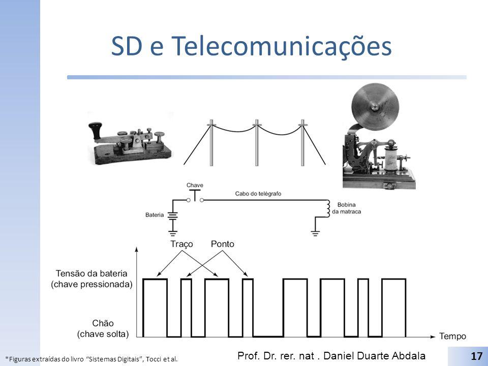 SD e Telecomunicações Prof. Dr. rer. nat . Daniel Duarte Abdala