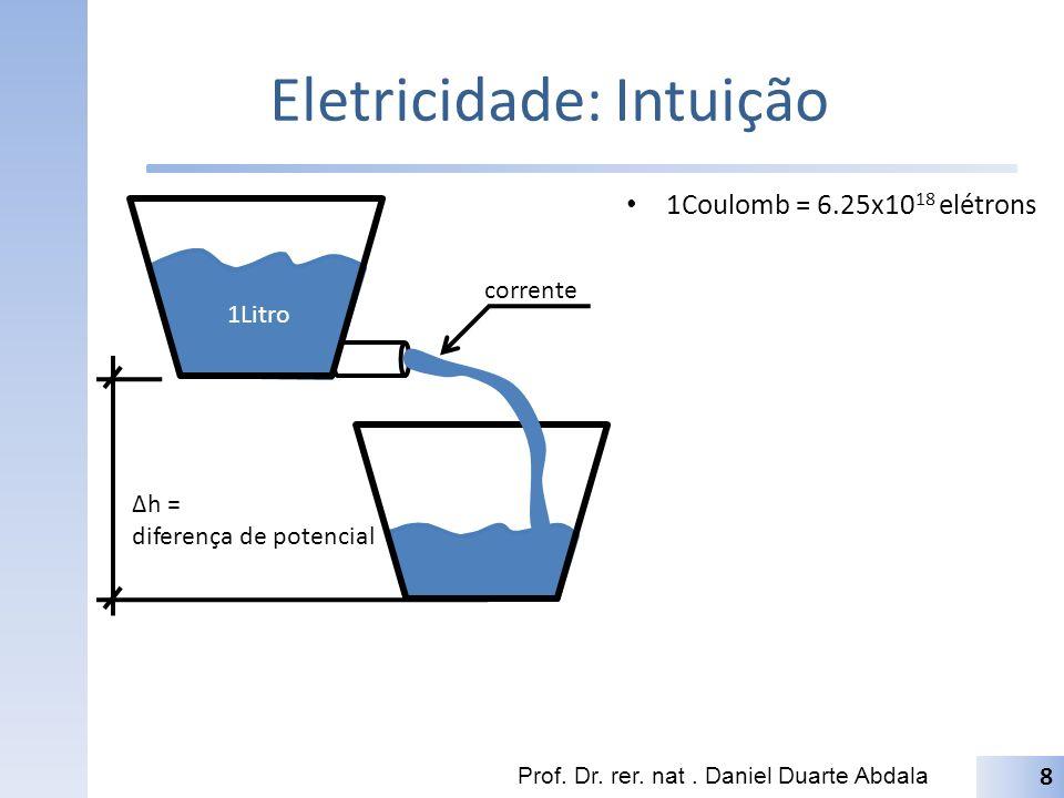 Eletricidade: Intuição