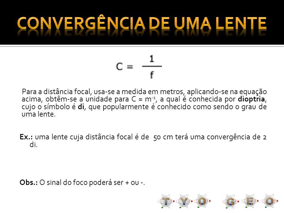 CONVERGÊNCIA DE UMA LENTE
