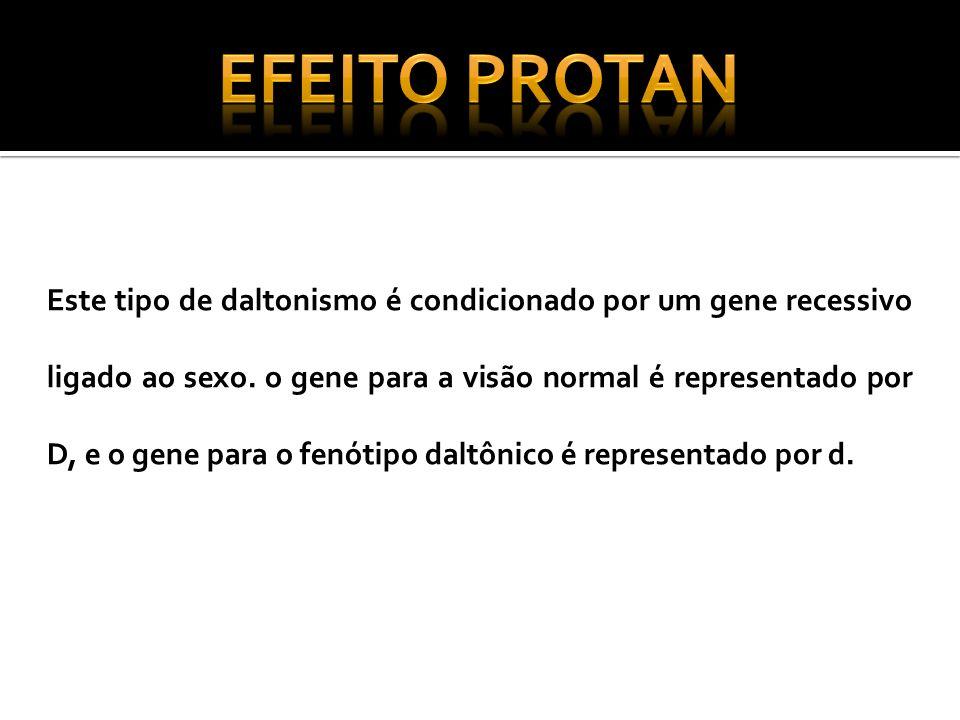 EFEITO PROTAN