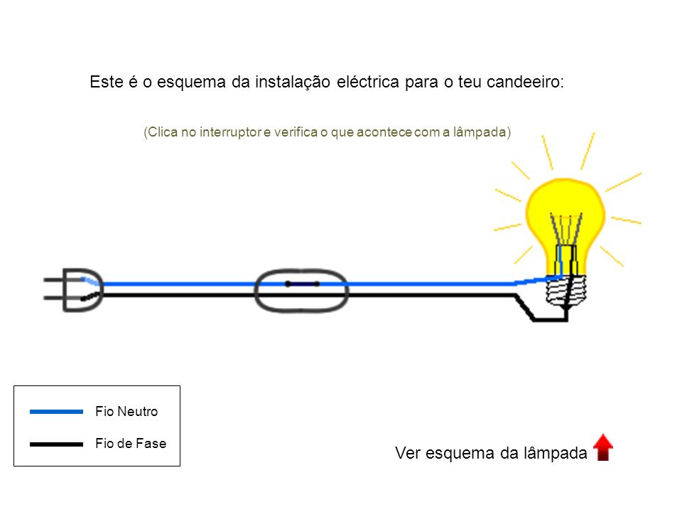 Este é o esquema da instalação eléctrica para o teu candeeiro: