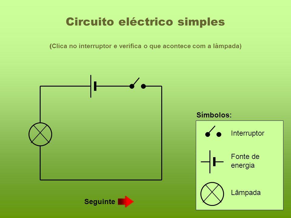 Circuito eléctrico simples (Clica no interruptor e verifica o que acontece com a lâmpada)