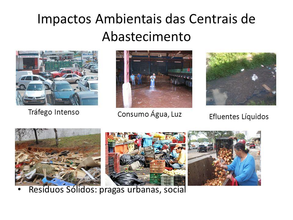 Impactos Ambientais das Centrais de Abastecimento