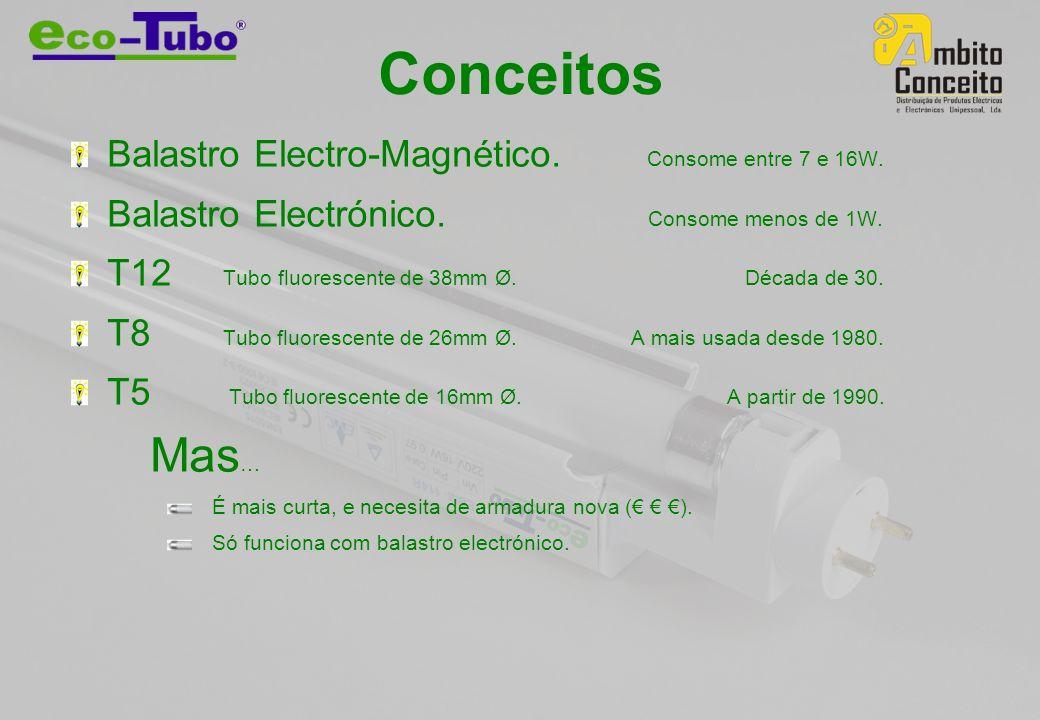 Conceitos Balastro Electro-Magnético. Consome entre 7 e 16W.
