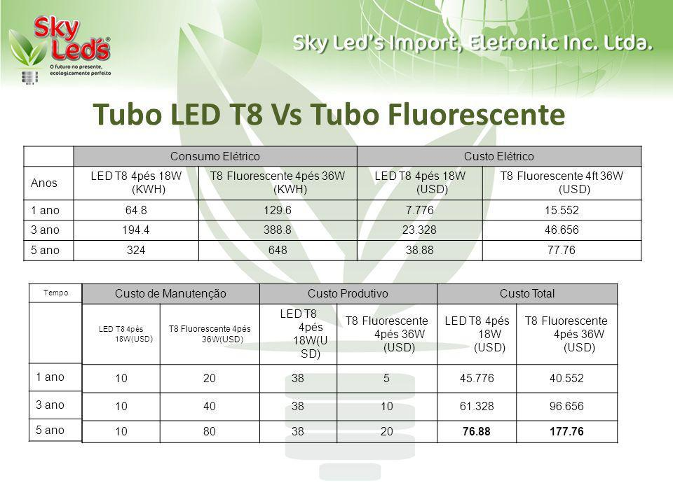 Tubo LED T8 Vs Tubo Fluorescente