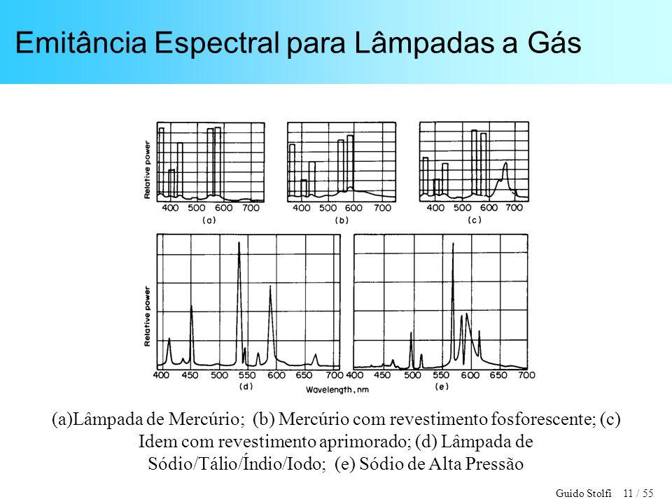 Emitância Espectral para Lâmpadas a Gás