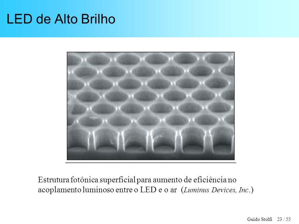 LED de Alto Brilho Estrutura fotônica superficial para aumento de eficiência no acoplamento luminoso entre o LED e o ar (Luminus Devices, Inc.)