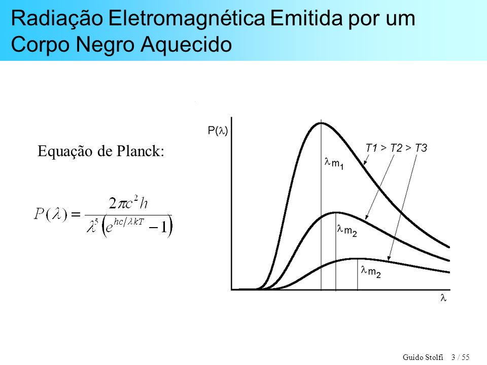 Radiação Eletromagnética Emitida por um Corpo Negro Aquecido