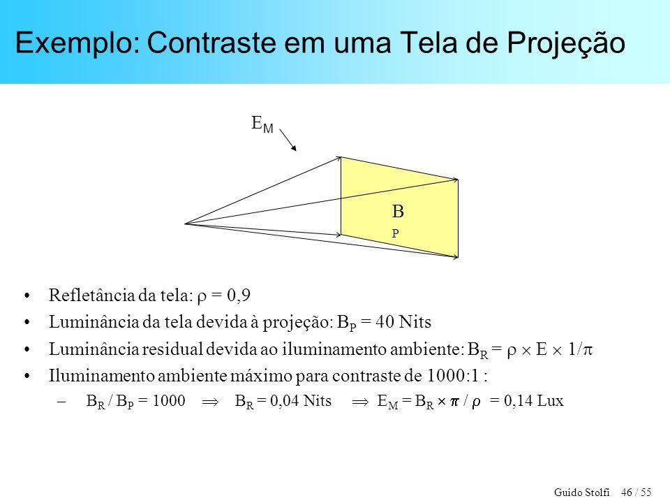 Exemplo: Contraste em uma Tela de Projeção