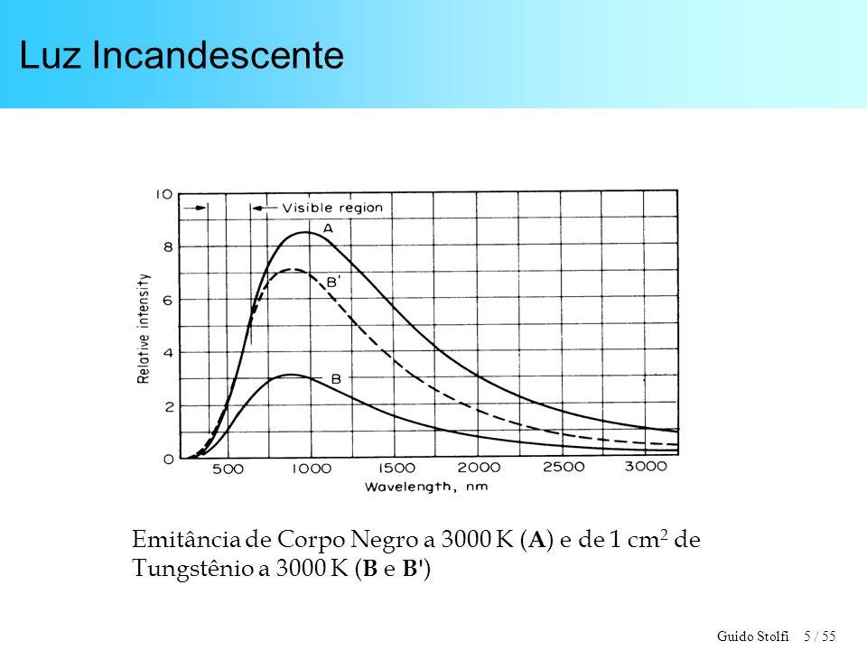 Luz Incandescente Emitância de Corpo Negro a 3000 K (A) e de 1 cm2 de Tungstênio a 3000 K (B e B )