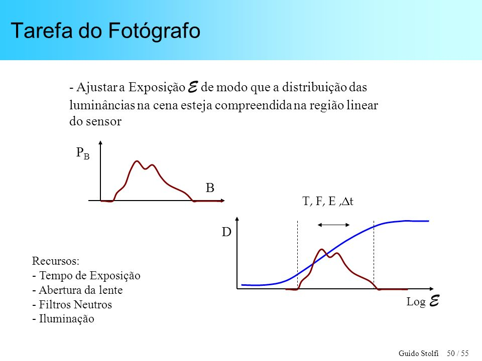 Tarefa do Fotógrafo - Ajustar a Exposição E de modo que a distribuição das. luminâncias na cena esteja compreendida na região linear.