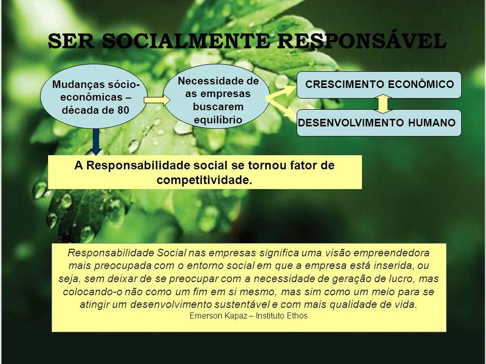 SER SOCIALMENTE RESPONSÁVEL
