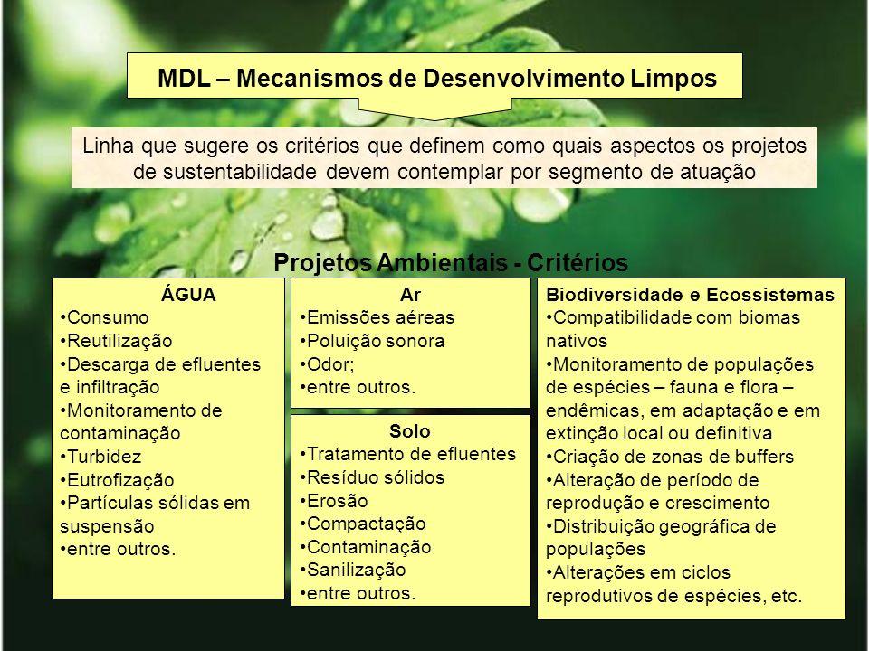 MDL – Mecanismos de Desenvolvimento Limpos