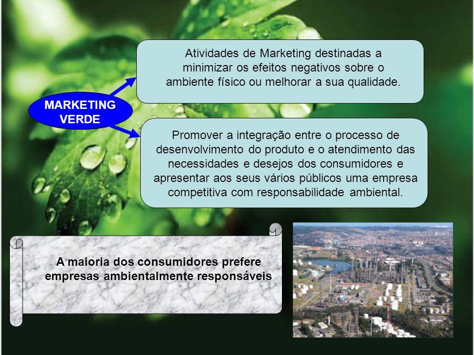 Atividades de Marketing destinadas a minimizar os efeitos negativos sobre o ambiente físico ou melhorar a sua qualidade.