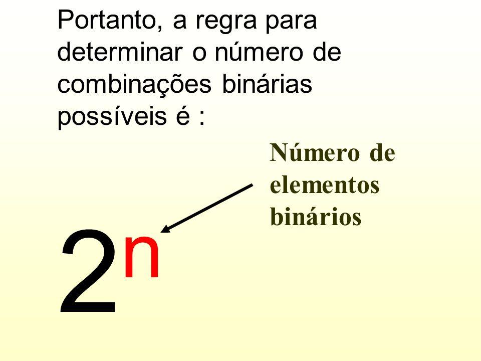 Portanto, a regra para determinar o número de combinações binárias possíveis é :