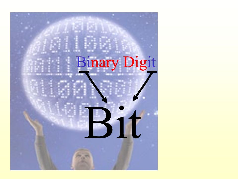 Binary Digit Binary Digit Bit