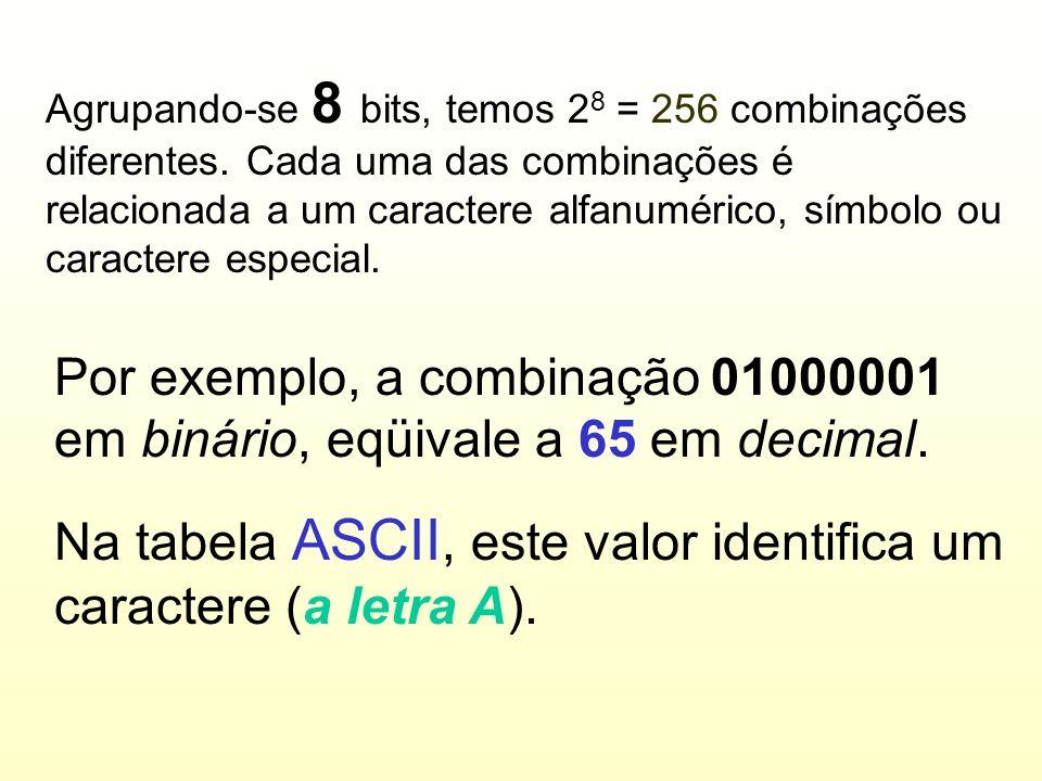 Na tabela ASCII, este valor identifica um caractere (a letra A).